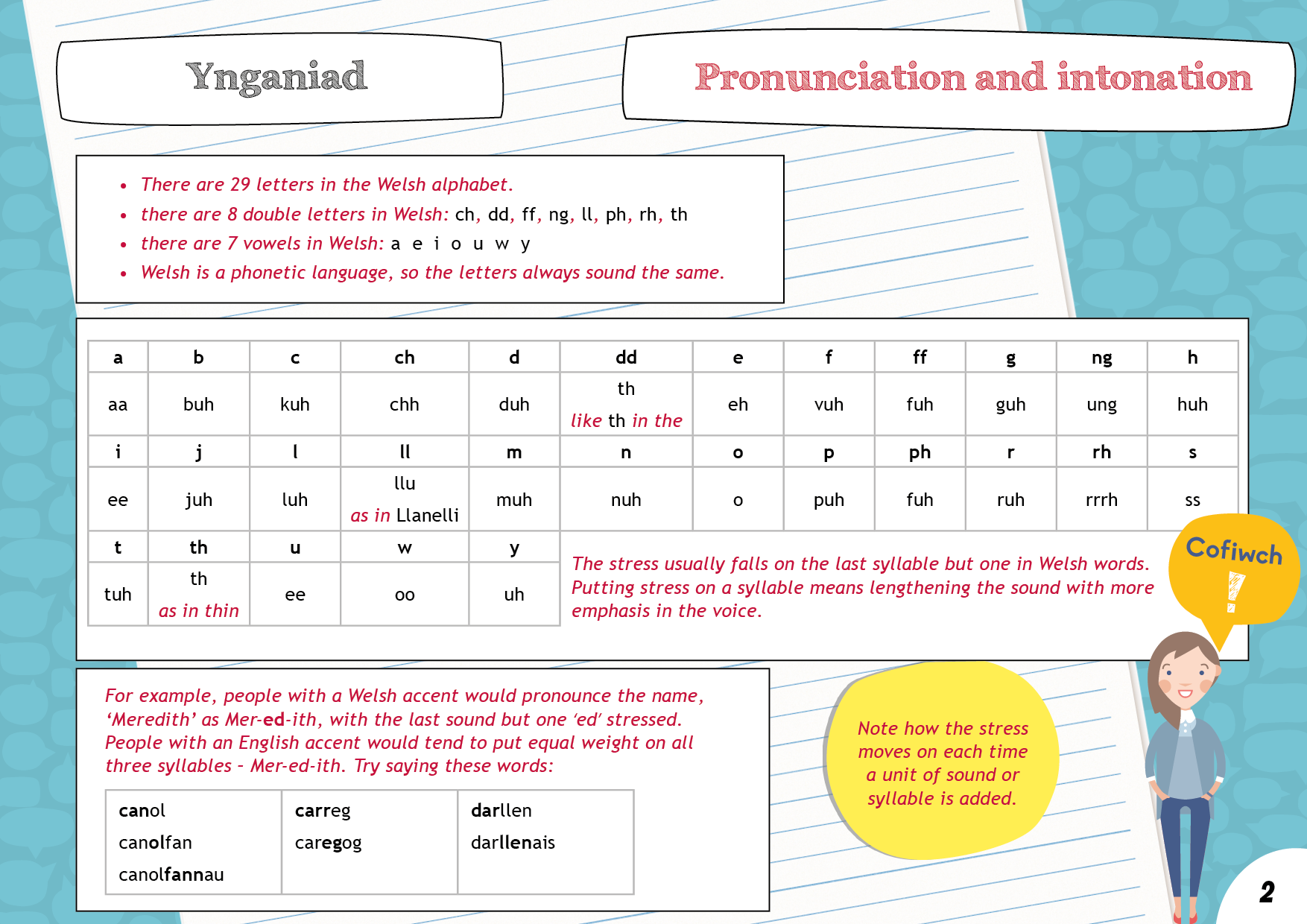 Ynganiad | Pronunciation and intonation