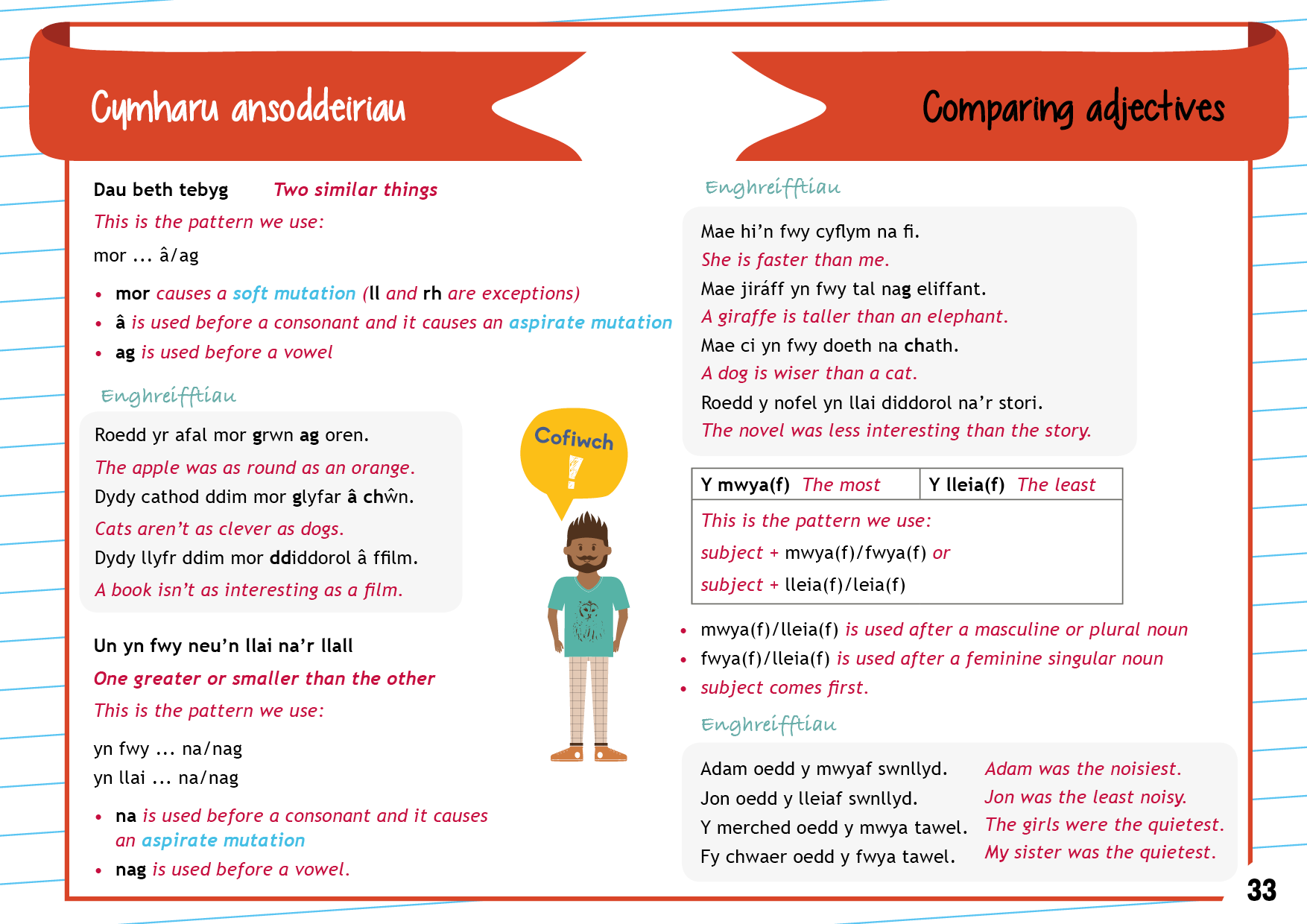 Cymharu ansoddeiriau | Comparing adjectives