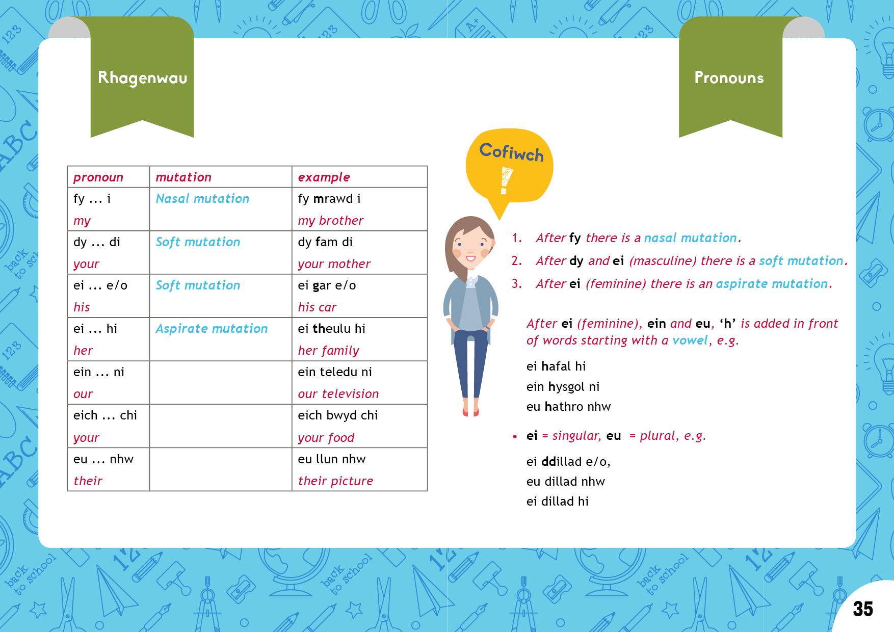 Rhagenwau | Pronouns