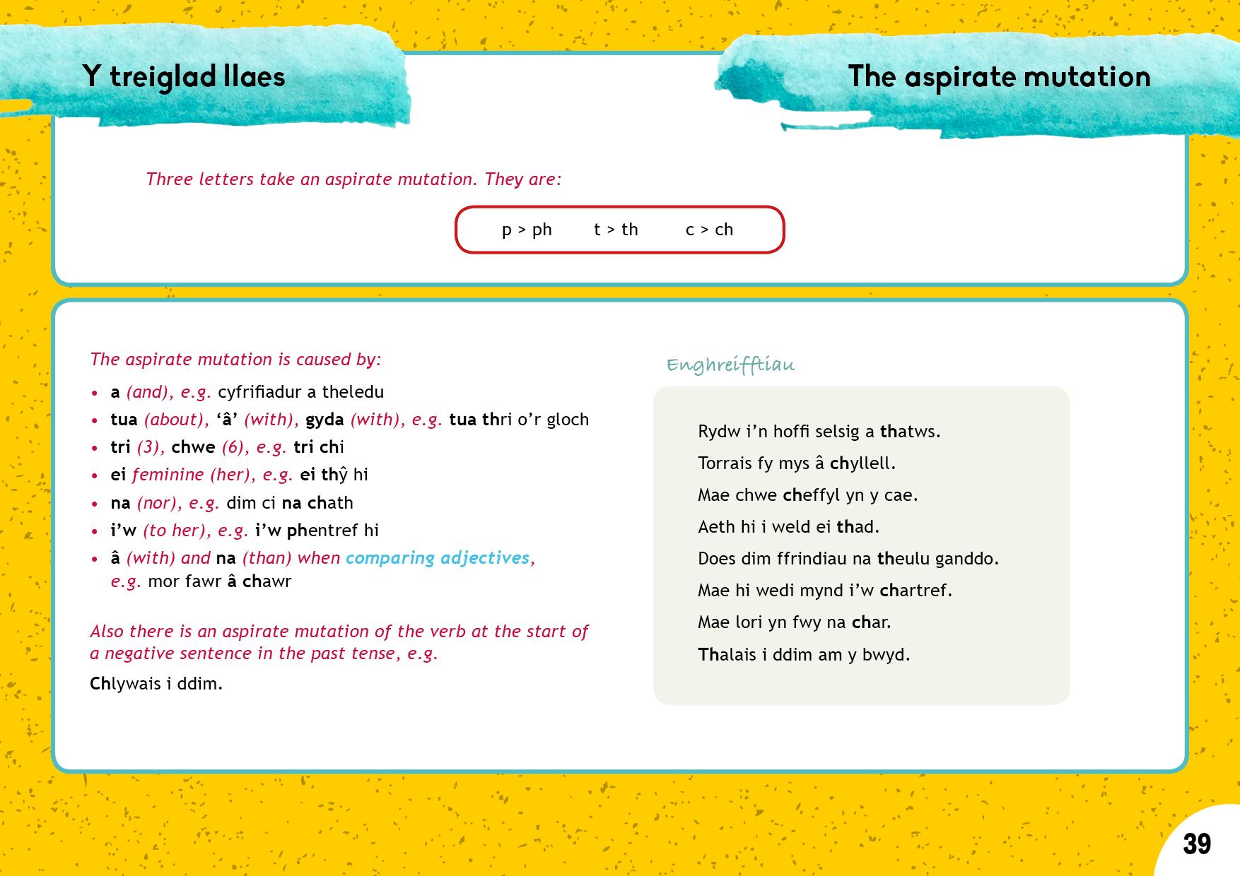 Y treiglad llaes | The aspirate mutation