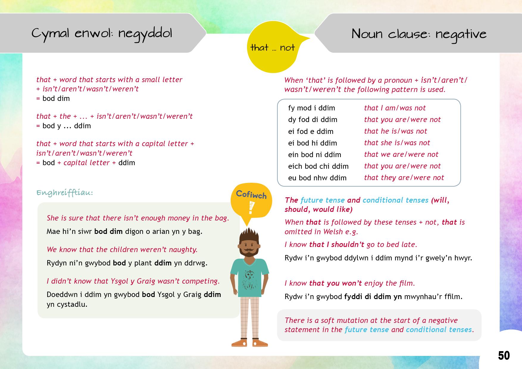 Cymal enwol:negyddol | Noun clause: negative